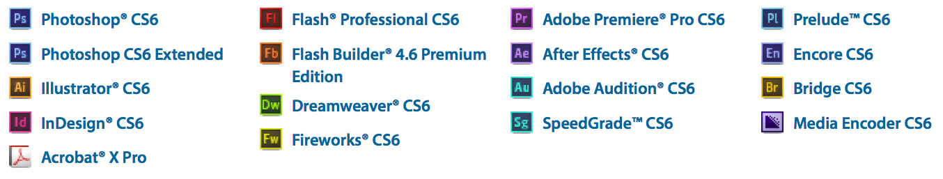 Adobe Creative Suite 6 Individual Products Overview - Picture