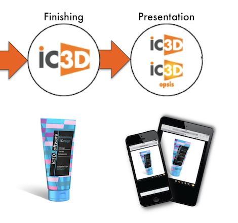 iC3D Virtual Workflow - Finishing - Presentation - Picture
