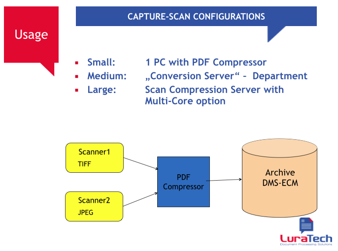 Foxit/LuraTech PDF Compressor Desktop and Enterprise for Capture Scan Configs - Small, Medium, Large - Picture